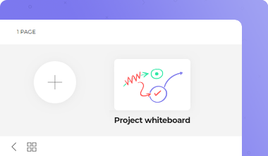 Project whiteboard